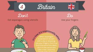 9+1 étkezési szabály világutazóknak