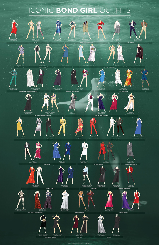 Bond Girl Outfits large
