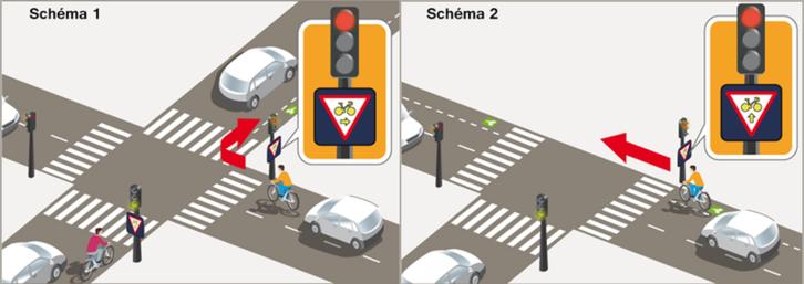 Párizsban ilyen helyzetekben lehet a piroson is áthajtani kerékpárral