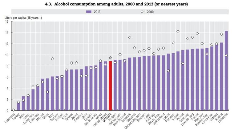 drunkest-countries