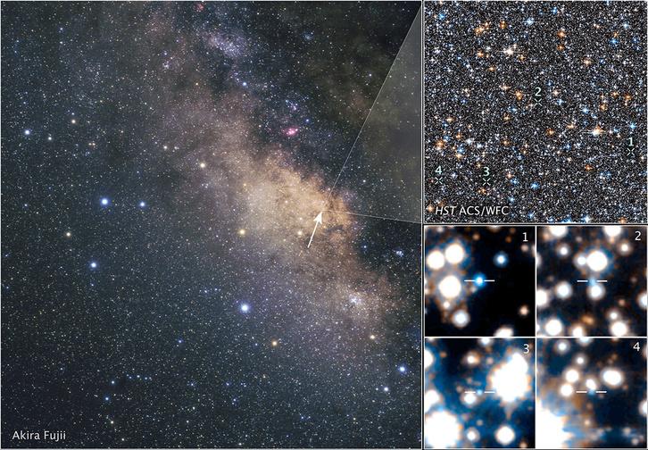 Balra: A Sagittarius csillagkép irányában megfigyelhető központi dudor földfelszíni képe. A terület legnagyobb részét sűrű porfelhők takarják el előlünk, a nyíllal jelölt ún. Sagittarius-ablakban azonban sokkal kevesebb a por, így ott bekukucskálhatunk a centrumba. Jobbra fent: A központi dudor Hubble által vizsgált sűrű csillagmezeje. Jobbra lent: Négy darab a Hubble által a központi dudorban felfedezett 70 fehér törpe közül.