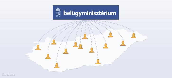 kormanyzati facebook cover