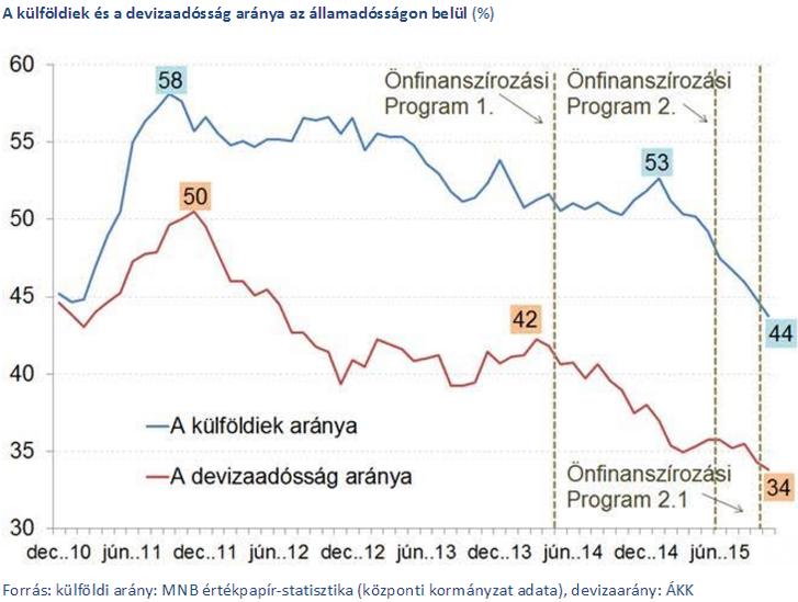 kondora chart.png