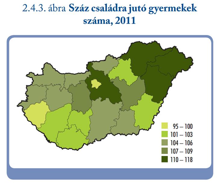forrás: KSH2011. ÉVI NÉPSZÁMLÁLÁS,3. Országos adatok