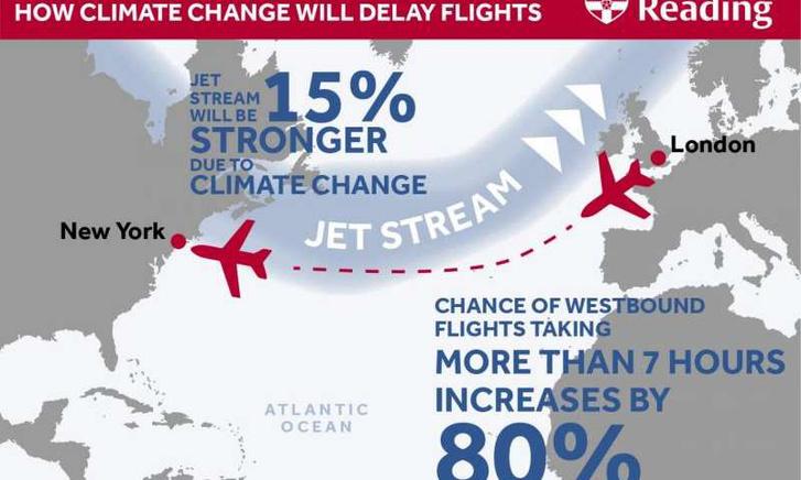 10-climatechang