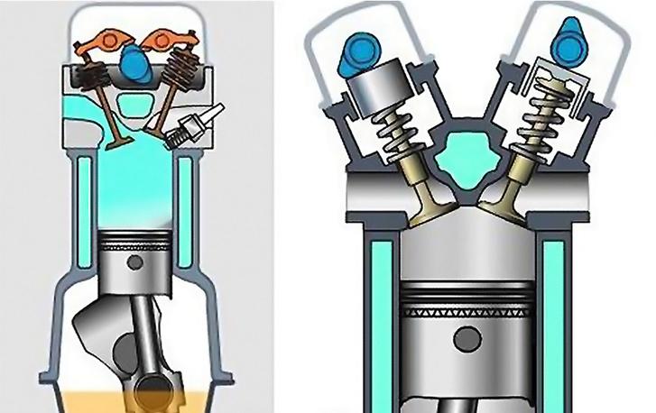 Jól látható a különbség: balra a SOHC, jobbra DOHC