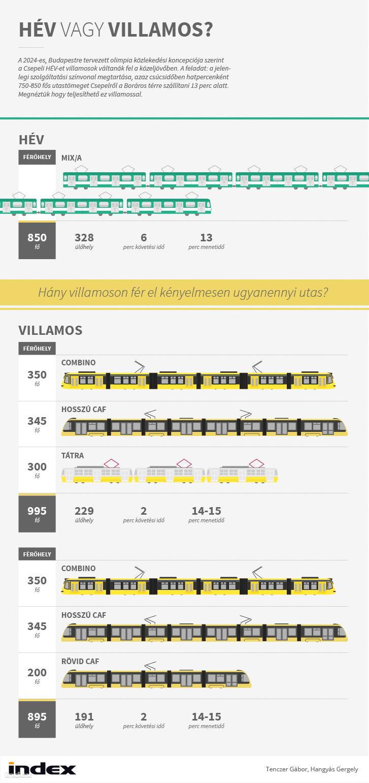 villamos-infografika (1).png