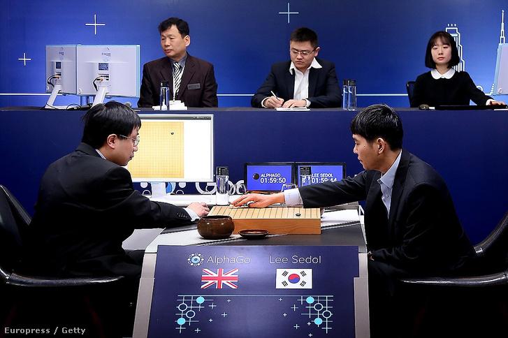 Li Szedolt (jobbra), az elmúlt évtized legjobb profi go játékosát elég egyértelműen helybenhagyta gép, az AlphaGo. Pedig az AlphaGo is hibázott, de sokszor olyan kreatívan tudott visszajönni belőlük, hogy a végén Szedol is bevallotta, hogy át kell értékelnie mindazt, amit a góról tud. Szedol a legelején, a gép korábbi partijainak ismeretében elsöprő győzelmet jósolt saját magának.