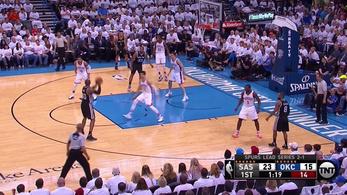 A Spurs az NBA Barcelonája, itt a bizonyíték