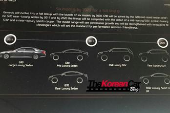 Rákapcsol a Hyundai luxusmárkája