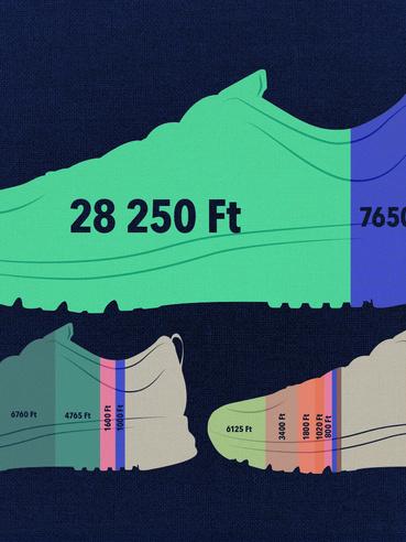 Hosszú távú hírnév Férfi Cipő Nike Air Max 270 tlYEUmdd