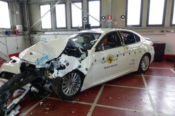 Hibátlannak ítélték az Alfa Giulia biztonságát