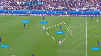 Ilyen egy tökéletes meccs, ha az olaszok játsszák