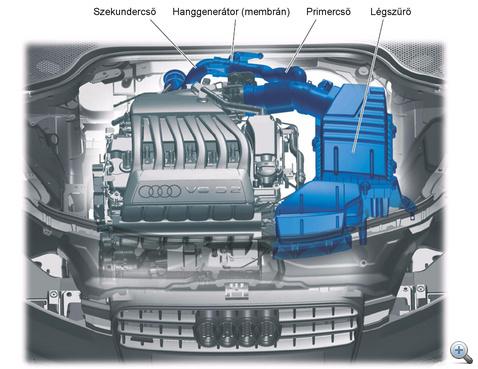 A trükkös hangú TT motortere
