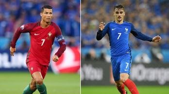 C. Ronaldo vs. Griezmann: este eldől az Aranylabda is