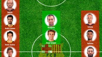 Mihez kezd ennyi középpályással a Barcelona?