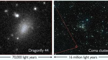 Felfedezték a Tejútrendszer sötét rokonát