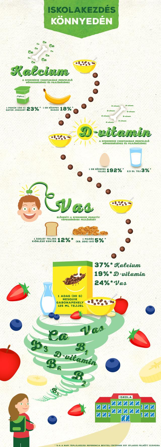 Iskolakezdes konnyeden infografika 20160830 online