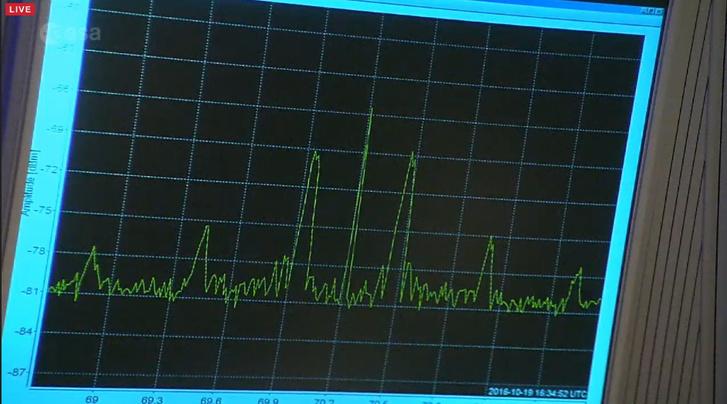 A TGO-ról érkező jel erős és egyértelmű volt, a műhold sikeresen pályára állt