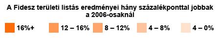 Fidesz területi listás eredményei hány százalékponttal jobbak a 2006-osaknál