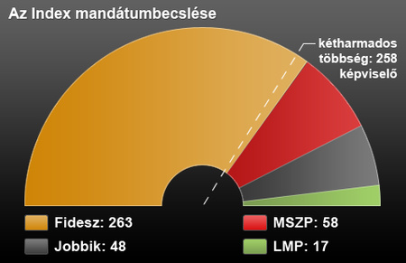 graf becsles.png