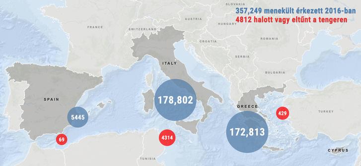 Az iom.int adatai a Földközi tengerről.