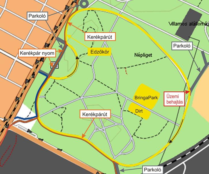 Népliget Bringapark útvonalak