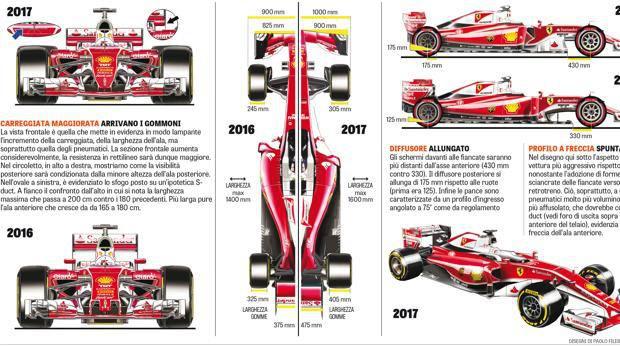 Jobbra legfölül látható az idei autó, alatta a tavalyi