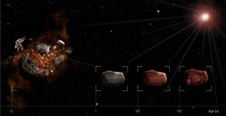 Fantáziarajz arról, hogy a fiatal, egy nagyobb aszteroida feldarabolódása során keletkezett kisbolygók felszíne hogyan öregszik, színük hogyan vörösödik a napszélben áramló nagyenergiájú részecskék hatására.