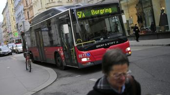 Hat ábra, amiből kiderül, miért jobb a bécsi tömegközlekedés, mint a budapesti