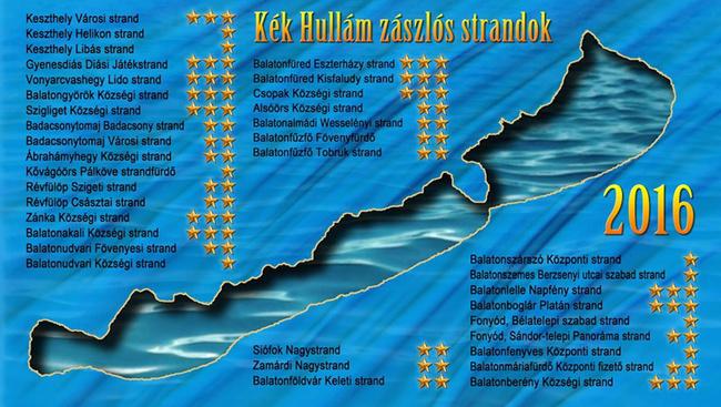 Idén az ötcsillagos Kék Hullám zászlós strandok számítanak a legjobbnak Balatonon