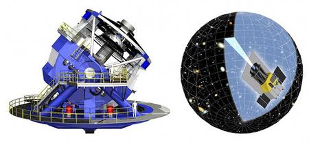 Balra: A Nagy Szinoptikus Felmérő Távcső (LSST) rajza. 2016-ra tervezik üzembe helyezni. Jobbra: Az Euclid űrtávcső fantáziarajza. 2017 az indítás dátuma.