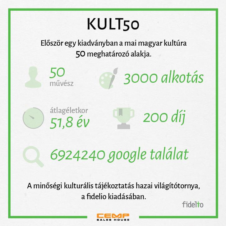 KULT50