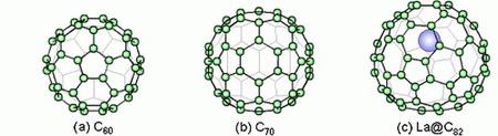 """Különböző típusú fullerénmolekulák. Ahogyan a c) esetben is látható, ezek a szénmolekulák akár egyes atomok """"csapdázására"""" is képesek - a NASA kutatói szerint a Titan hold légkörébe érkezõ oxigénatomok így képesek eljutni a felszínig (forrás: U. of Tokyo)."""
