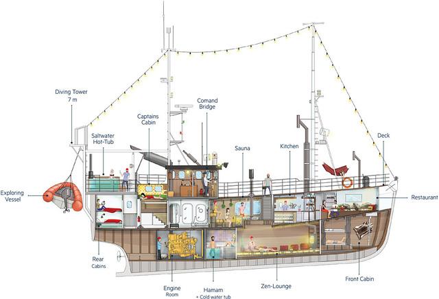 Így néz ki a hajó belülről