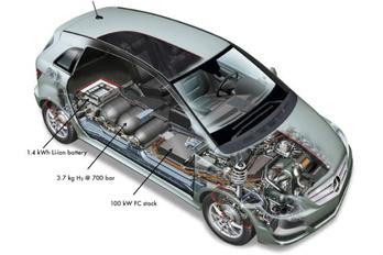 Feladja az üzemanyagcella-fejlesztést a Mercedes