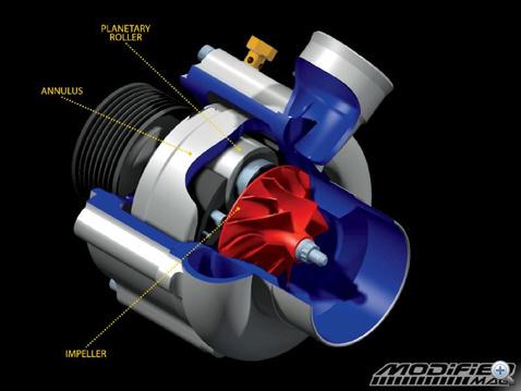 rotrex-supercharger-cutaway