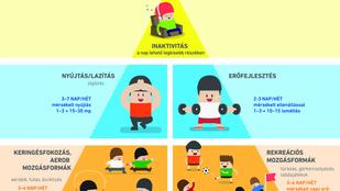 Íme, egy hasznos kiadvány az egészségtudatos gyerekneveléshez