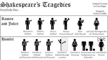 Shakespeare, a sorozatgyilkos