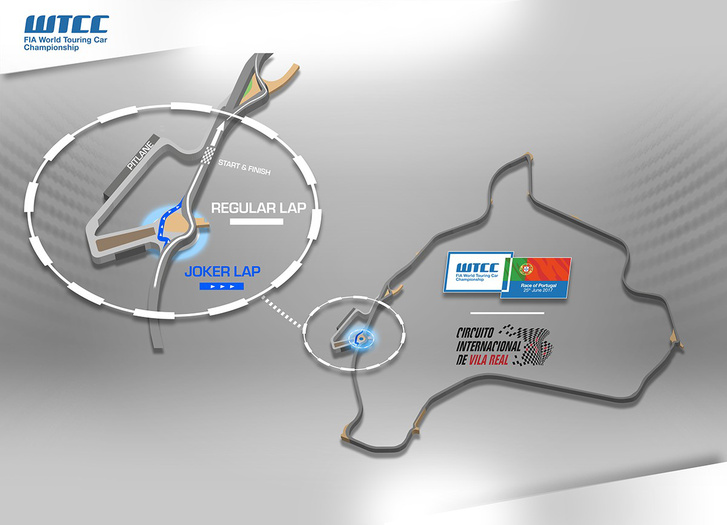 WTCC Race of Portugal joker lap layout