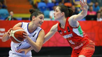 Magyarország-Olaszország a női kosár Eb nyolcaddöntőjében