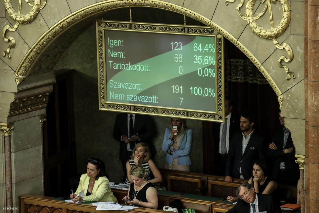 A parlament 123 igen és 68 nem szavazattal fogadta elfogadta a plakáttörvényt