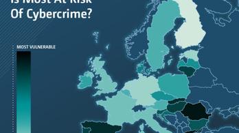 Magyarország viszonylag könnyű préda a kiberbűnözőknek