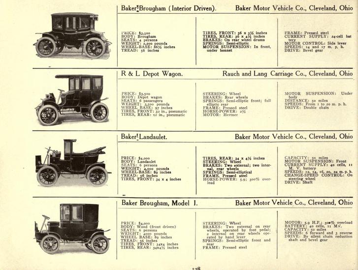 Egy korabeli kereskedés villanyautó-választéka