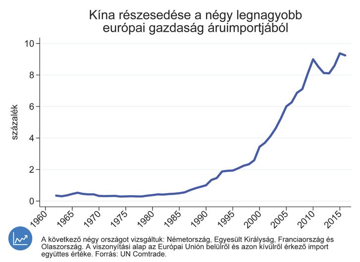 graph1 nagy (1).png