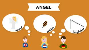 Becsapós szavak nyelvtanuláskor