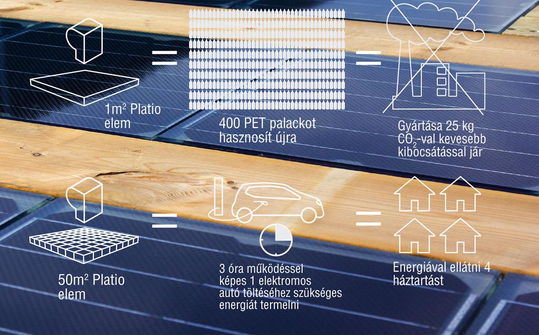 Platio-infografika-cover-2017