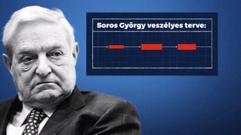 Végtelen hurokba taszította a Fideszt a Soros-konzultáció