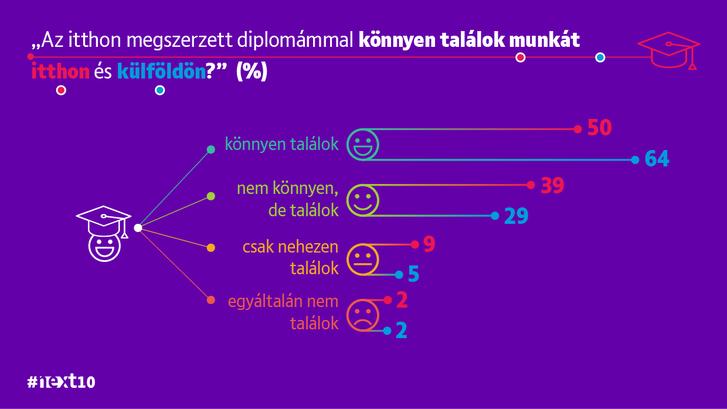 infographics prezi nologo-05.png