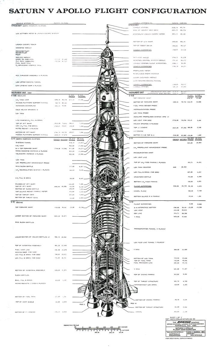 A Boeing által kiadott rajz, ami az Apollo-4 belső felépítését szemlélteti.